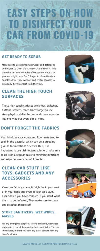 Easy Steps On How To Disinfect Your Car From COVID-19